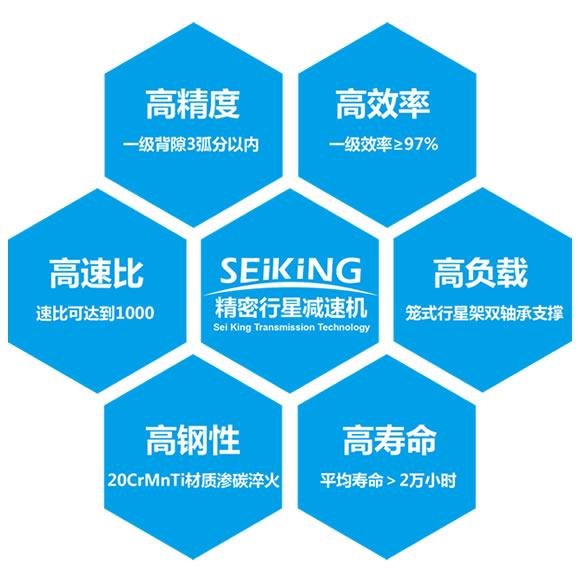 seiking/赛精精密行星减速机优点
